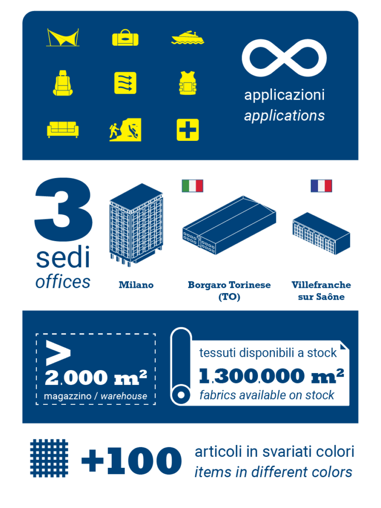 infografica-mardegan-mission-vision